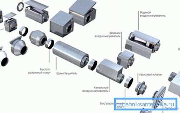 Сложное устройство систем вентиляции