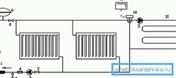 Смежное подключение радиаторов и тёплого пола