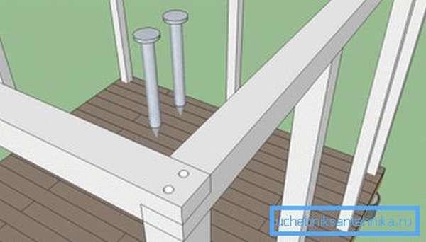 Соединение бруса верхней обвязки выполняем с помощью двух гвоздей.