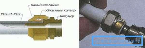 Соединение с использованием компрессионных фитингов
