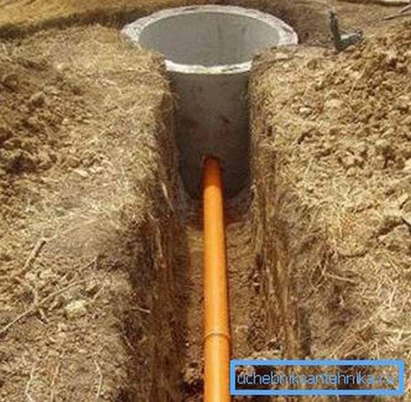 Соединение с колодцем или выгребной ямой должно быть обработано герметиком