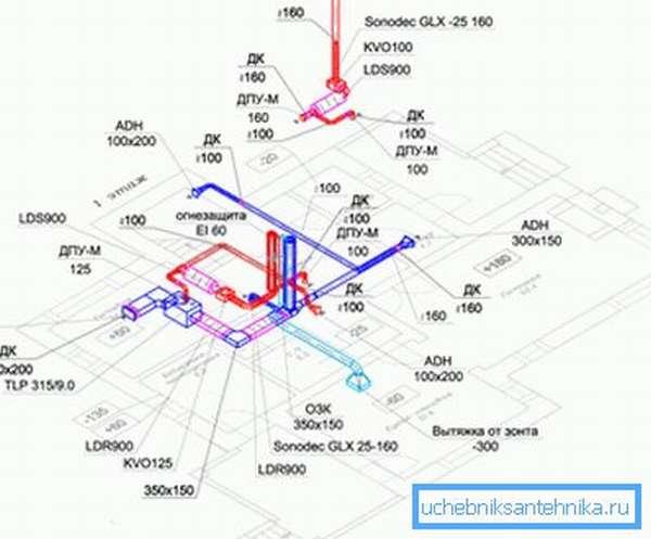 Составление схемы вентиляции – один из самых важных этапов строительства