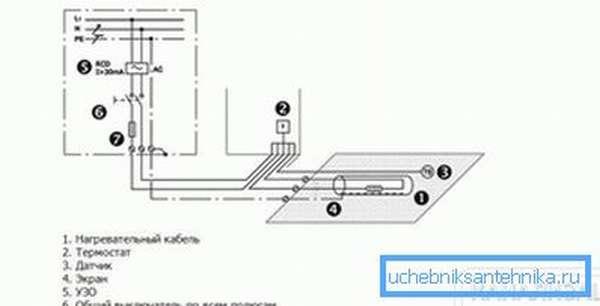 Составные элементы системы и подключение