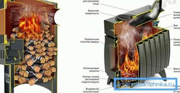 Современное конвективное устройство на дровах.