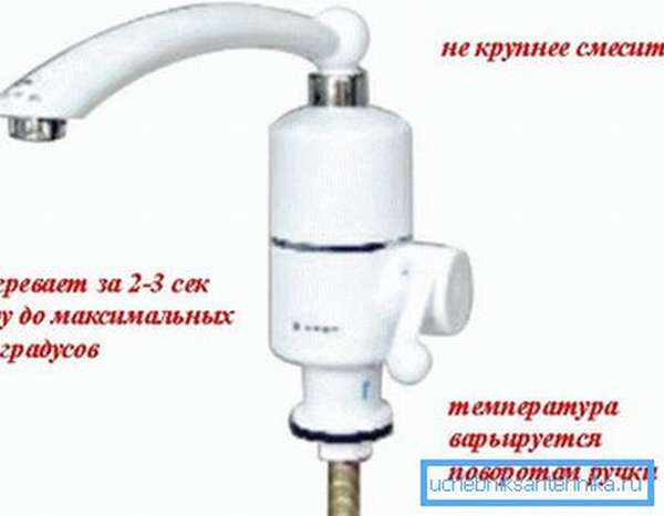 Современное устройство - электрический проточный нагреватель воды на кран в кухню