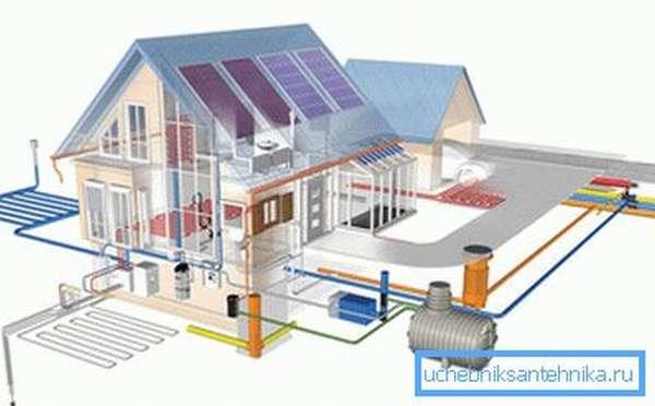 Современные проекты предусматривают наличие целого комплекса коммуникаций, и канализации отводится очень большое значение