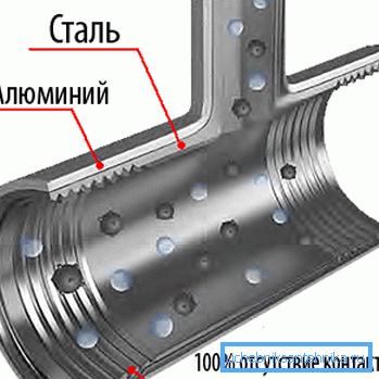 Стальной сердечник на фото обеспечивает коррозионную и механическую прочность.