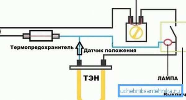 Стандартная электрическая схема устройства масляного радиатора.