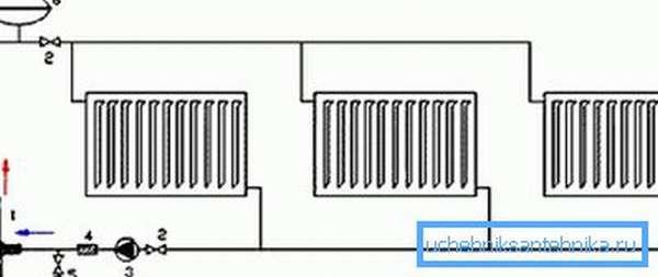 Стандартное подключение: 1- отопитель любого типа, 2 - шаровый вентиль, 3 - насос, 4 - сетчатый фильтр, 5 - спусковой кран, 6 - расширитель, 7 - арматура автоматики, 8 - защита