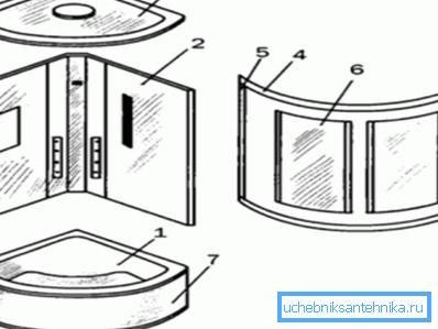Структура кабинки со встроенным душем