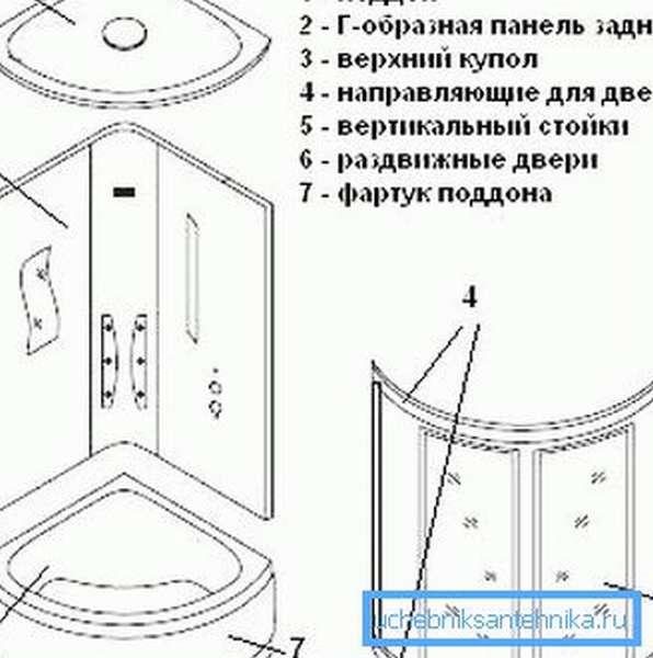 Структура угловой душевой кабины 100 на 100 см с глубоким поддоном