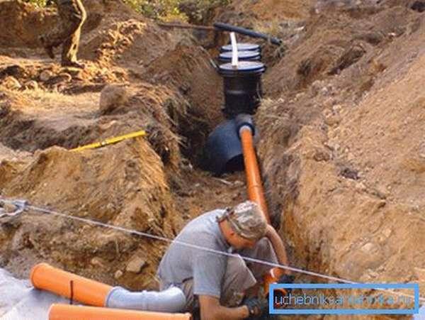 Стыковка труб осуществляется с помощью раструбов