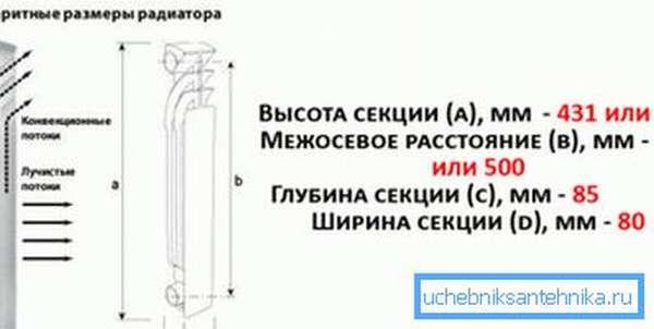 Так меняется теплоотдача алюминиевой продукции.