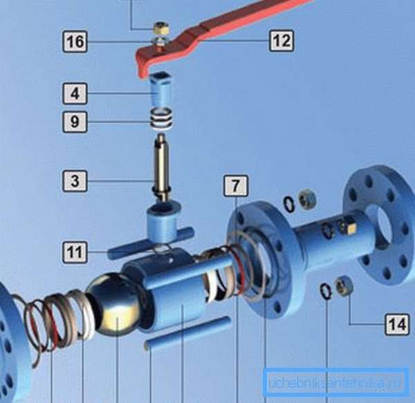 Так устроен фланцевый шаровый стальной вентиль 11с67п.