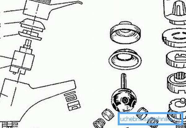 Так устроен прибор с шаровым механизмом.