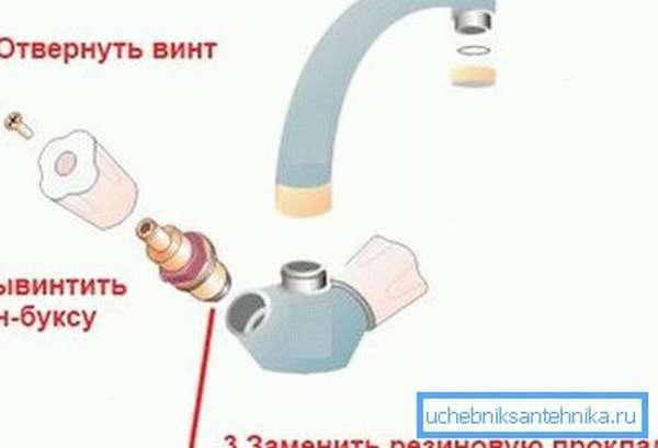 Так выглядит схема разборки вентильного механизма смесителя