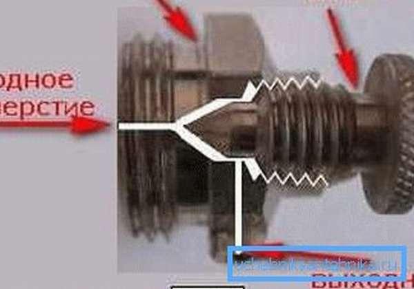 Технические характеристики воздушного крана Маевского просты
