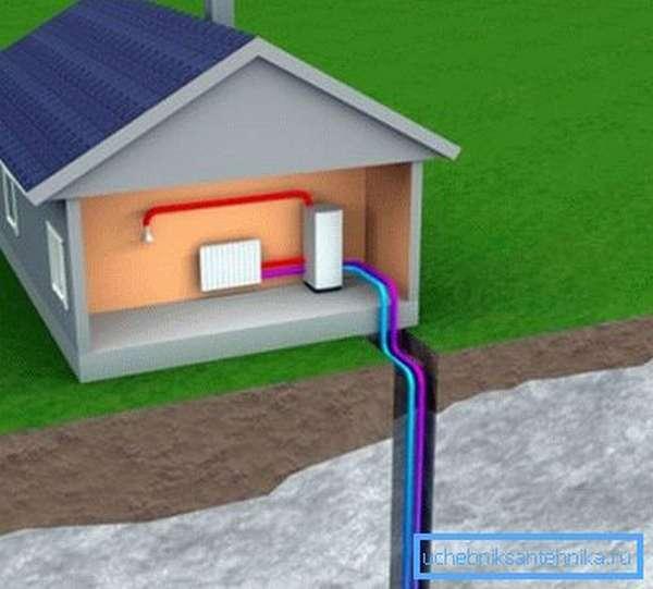 Тепловая энергия земли может использоваться для отопления дома