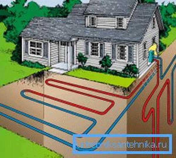 Тепловой насос – эффективная система обогрева дома, но ее монтаж требует значительных денежных вложений