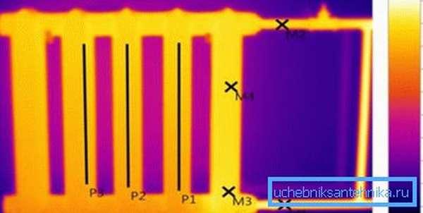 Термограмма исправной чугунной батареи