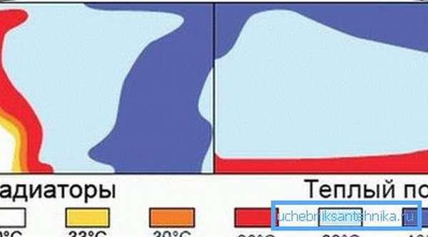 Термокарта обогрева помещений в сравнении.