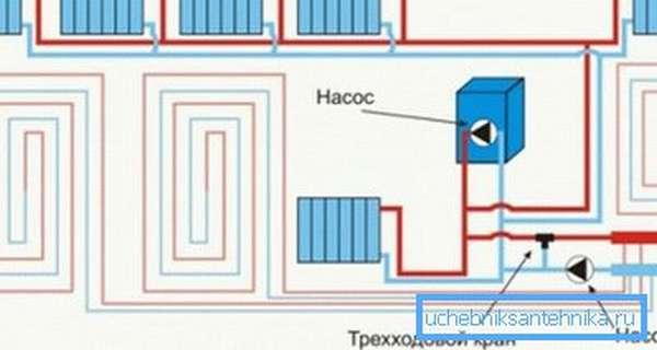 Типовая принципиальная схема комбинированного подключения радиаторов и системы теплого пола.
