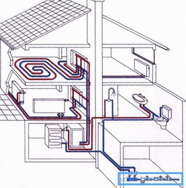 Трехмерный эскизный проект отопления дома.