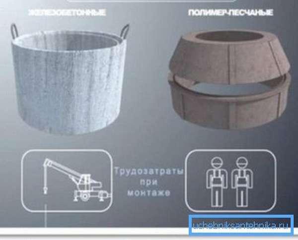 Трудозатраты монтажа различных материалов