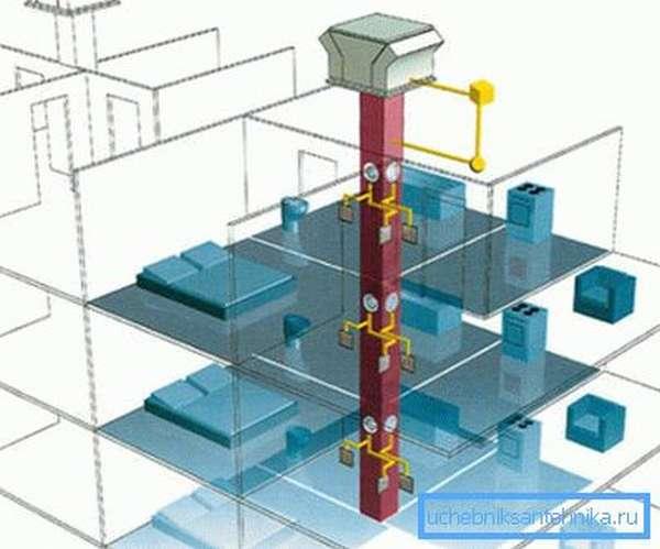 Централизованная механическая система вентиляции