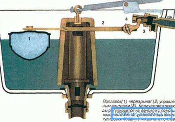 Тяжесть колокола со временем продавливает резиновое кольцо, из-за чего и возникает течь