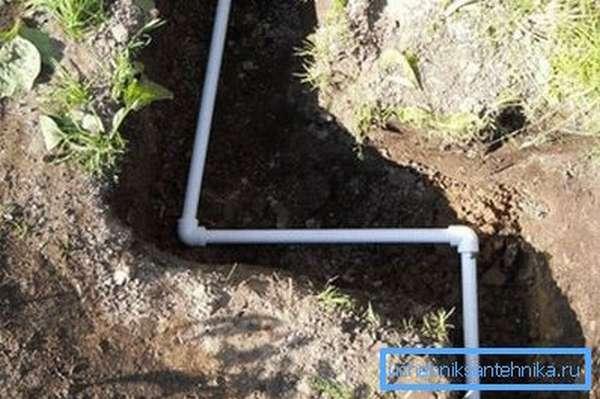 Укладка подземного трубопровода
