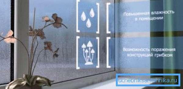 Установка герметичных окон приводит к нарушению воздухообмена