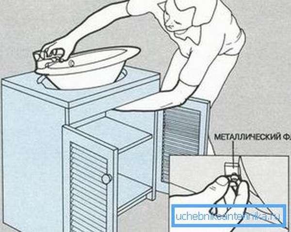 Установка и крепление раковины
