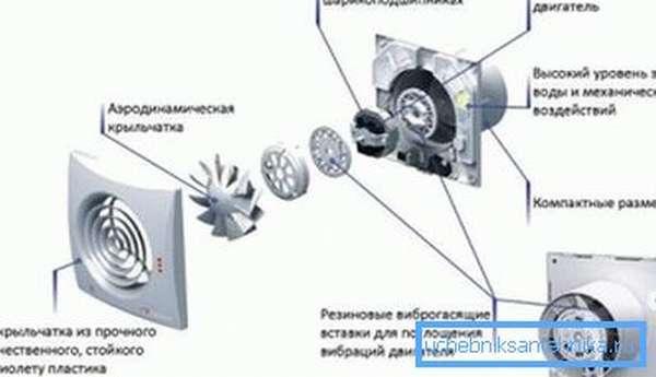 Установка обратного клапана на вентиляцию позволяет закрыть доступ атмосферного воздуха при отключении вентилятора