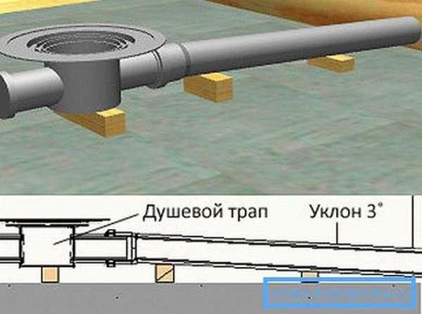 Установка сливного трапа и канализационных труб.