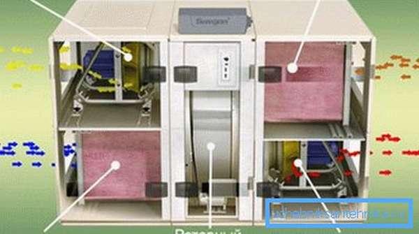 Устройство энергосберегающей вентиляции
