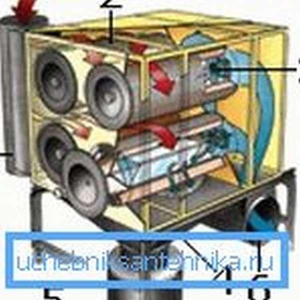 Устройство кассетного фильтра.