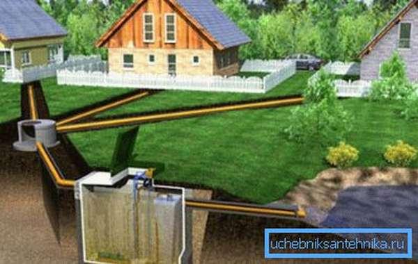 Устройство коммунальной канализации