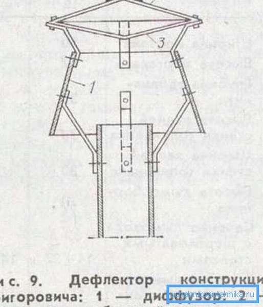 Устройство конструкции Григоровича.