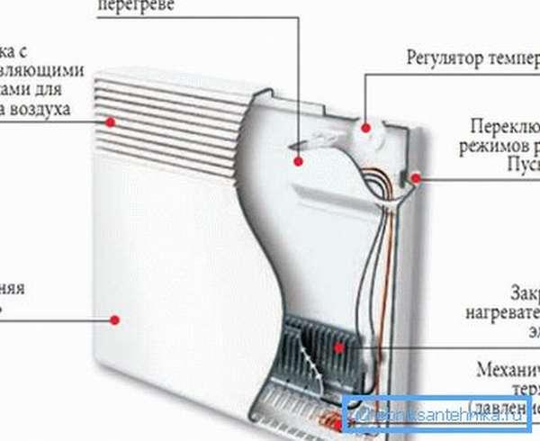 Устройство конвекционного обогревателя