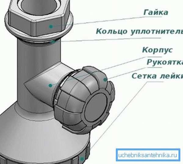Устройство модернизированного крана КД-1М.