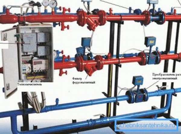 Устройство общедомового прибора учета потребленной тепловой энергии.