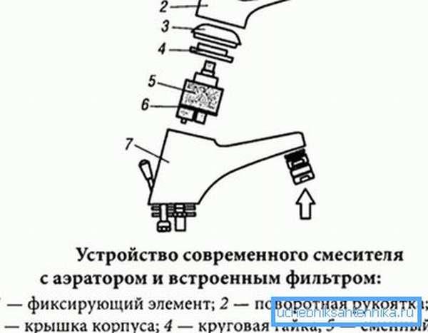 Устройство смесителя с одним рычагом