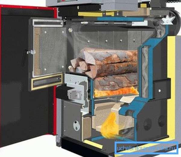 Устройство твердотопливного агрегата с принудительной вентиляцией и автоматической регулировкой тяги