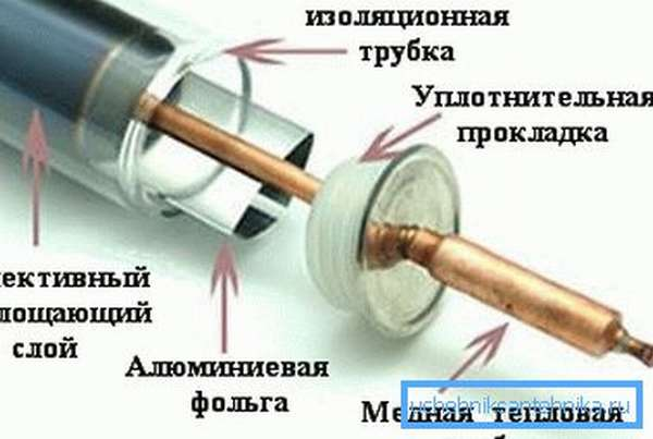 Устройство вакуумной трубки