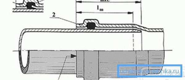 Узел соединения с резиновым уплотнителем