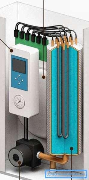 В электрокотле отсутствуют пламя и теплообменник, на котором могут конденсироваться продукты сгорания.