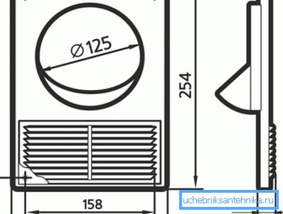 В ремонте важны все мельчайшие детали, вплоть до того, насколько решетка больше вентканала