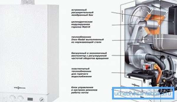 В турбированных котлах обязательно присутствует вентилятор для создания нужной тяги