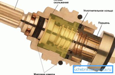 Вариант буксы с червячным механизмом